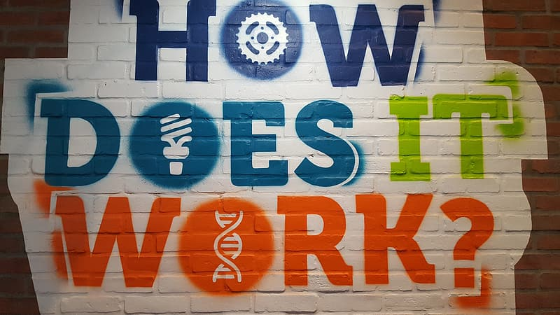 How does it works? wall art